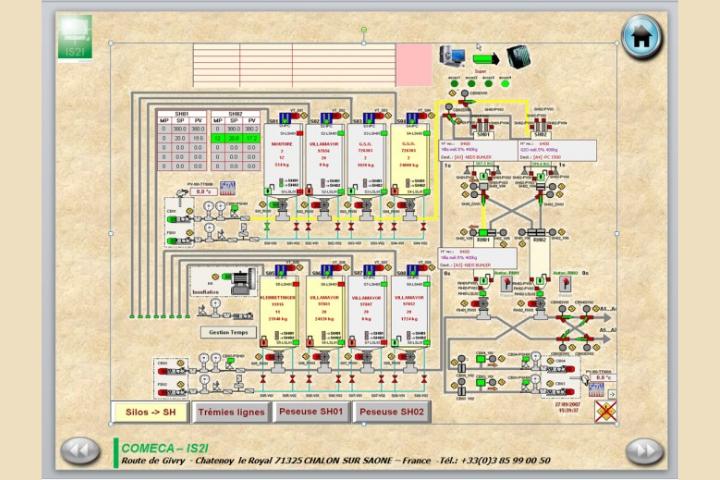 Réalisation automatisation et traçabilité semoulerie 1